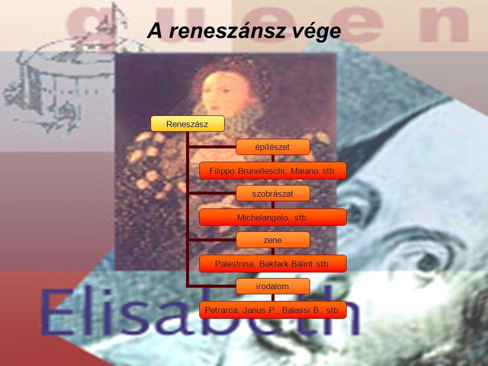 A reneszánsz vége
