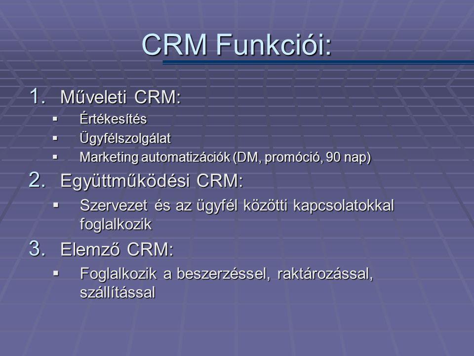CRM Funkciói: Műveleti CRM: Együttműködési CRM: Elemző CRM: