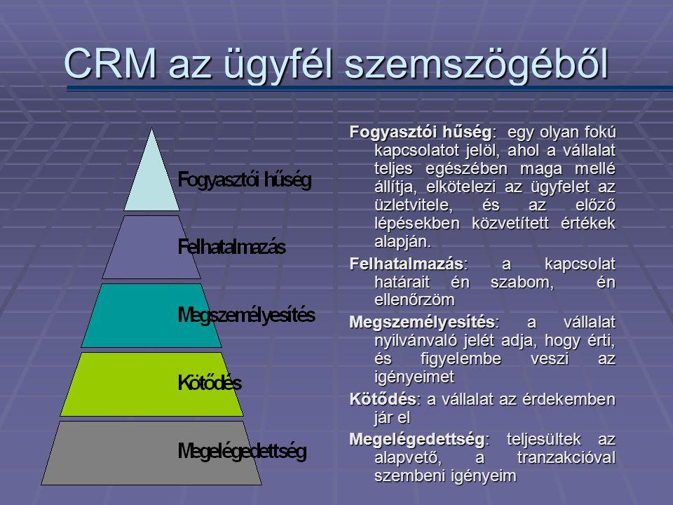 CRM az ügyfél szemszögéből