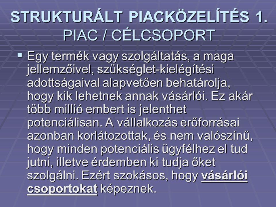 STRUKTURÁLT PIACKÖZELÍTÉS 1. PIAC / CÉLCSOPORT