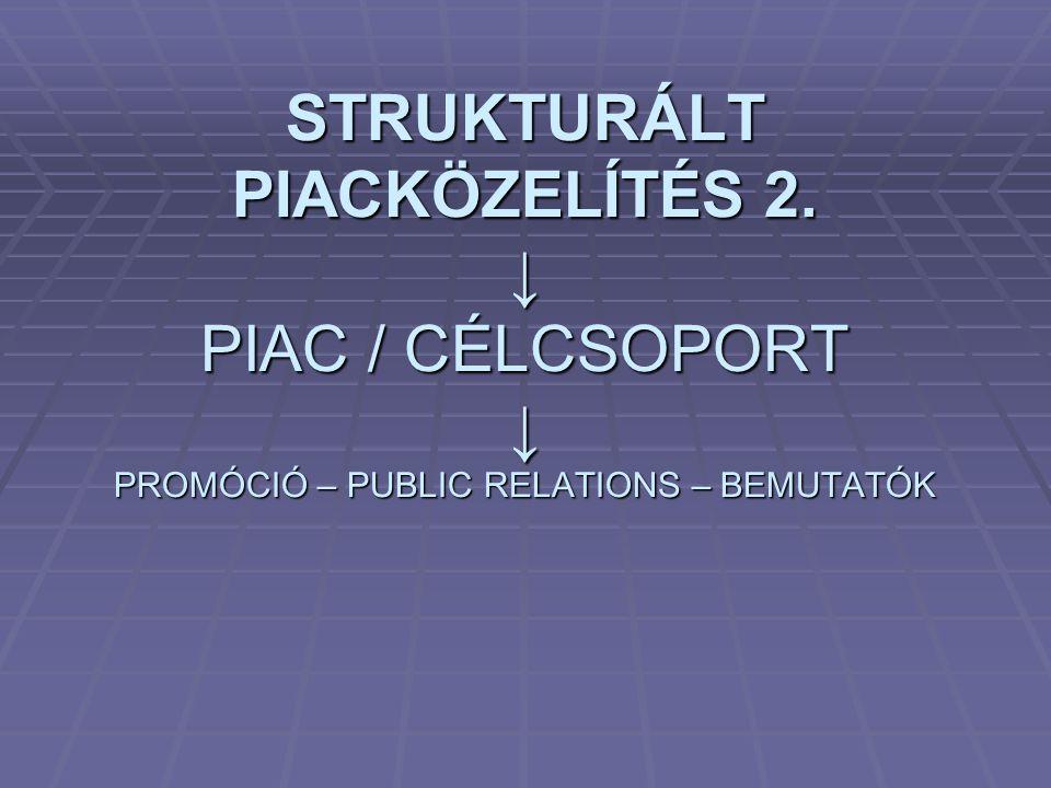 STRUKTURÁLT PIACKÖZELÍTÉS 2