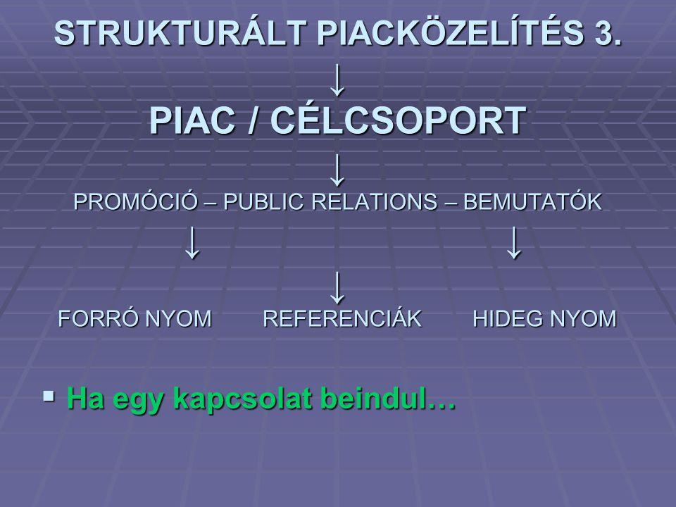 STRUKTURÁLT PIACKÖZELÍTÉS 3