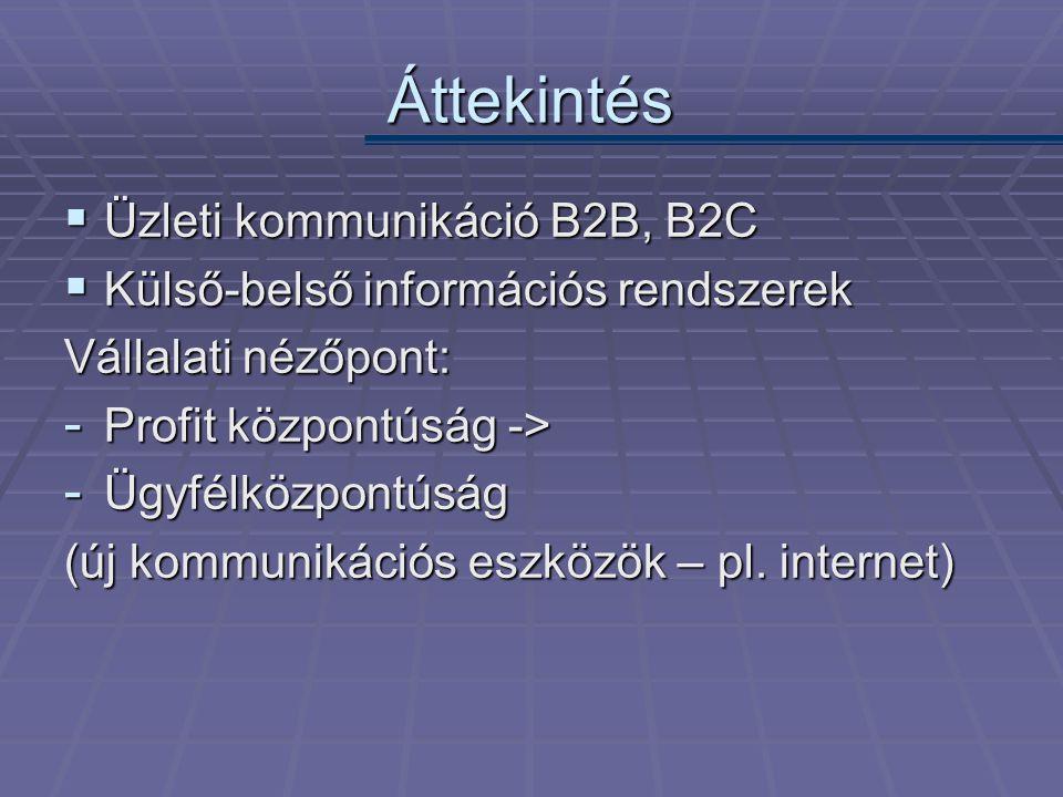 Áttekintés Üzleti kommunikáció B2B, B2C