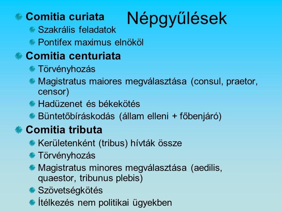 Népgyűlések Comitia curiata Comitia centuriata Comitia tributa