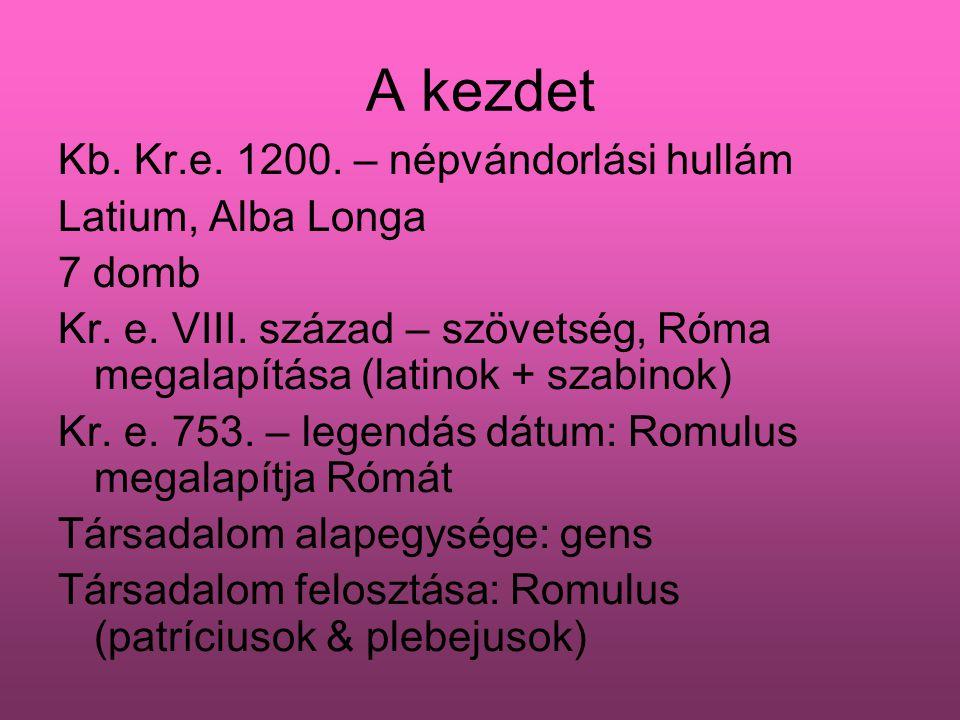 A kezdet Kb. Kr.e. 1200. – népvándorlási hullám Latium, Alba Longa