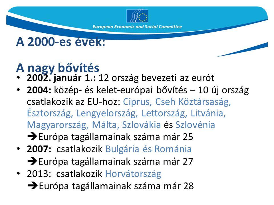 A nagy bővítés Európa tagállamainak száma már 25