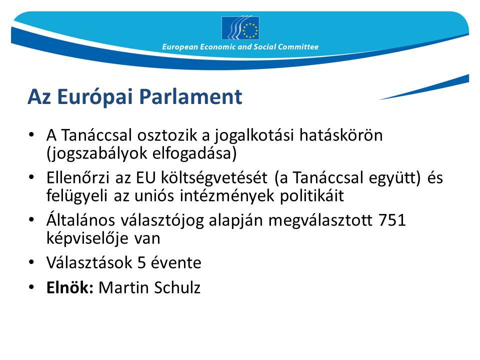 Az Európai Parlament A Tanáccsal osztozik a jogalkotási hatáskörön (jogszabályok elfogadása)