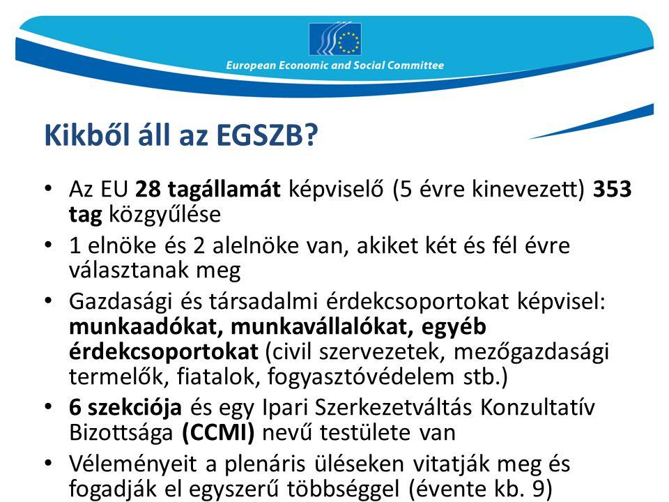 Kikből áll az EGSZB Az EU 28 tagállamát képviselő (5 évre kinevezett) 353 tag közgyűlése.