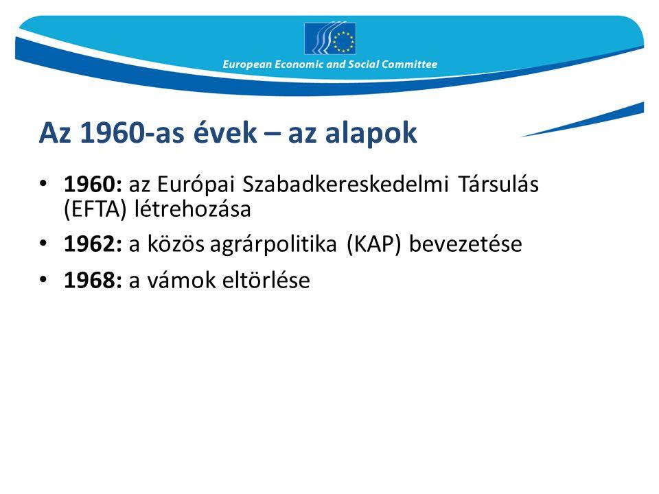 Az 1960-as évek – az alapok 1960: az Európai Szabadkereskedelmi Társulás (EFTA) létrehozása. 1962: a közös agrárpolitika (KAP) bevezetése.