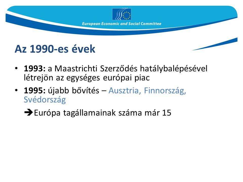 Az 1990-es évek Európa tagállamainak száma már 15