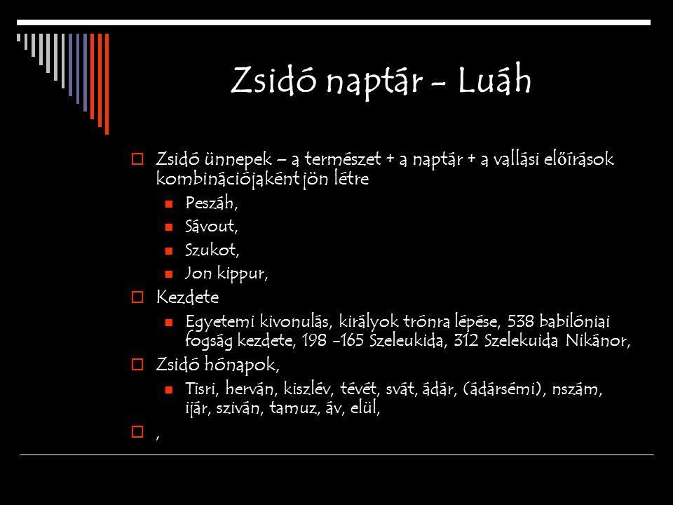 Zsidó naptár - Luáh Zsidó ünnepek – a természet + a naptár + a vallási előírások kombinációjaként jön létre.