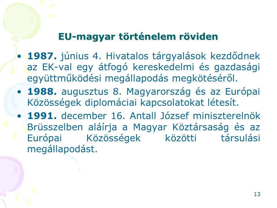 EU-magyar történelem röviden