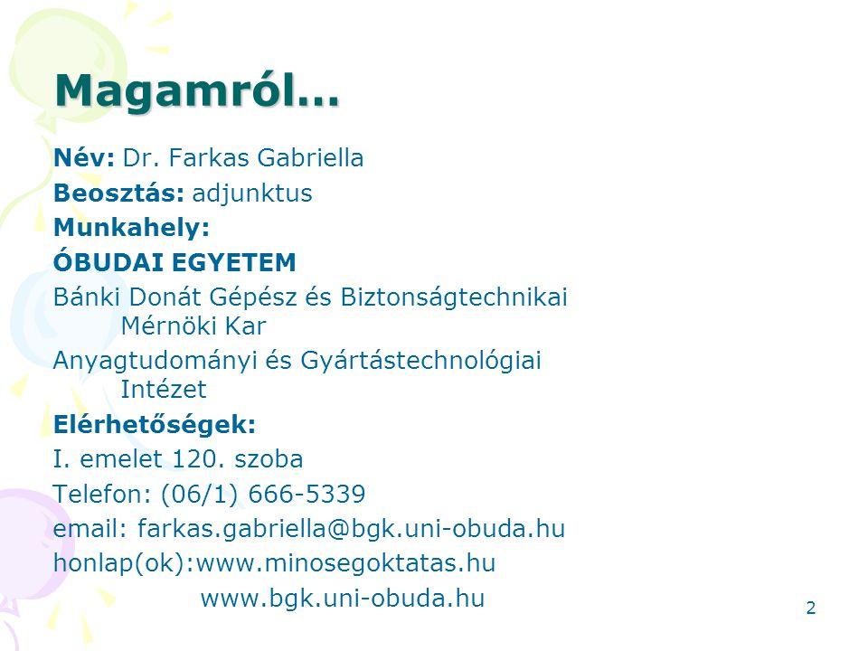 Magamról… Név: Dr. Farkas Gabriella Beosztás: adjunktus Munkahely: