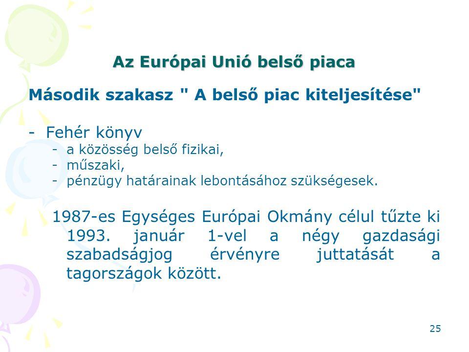 Az Európai Unió belső piaca