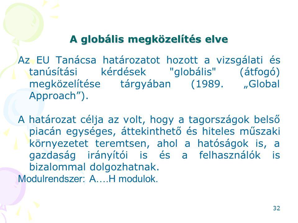 A globális megközelítés elve