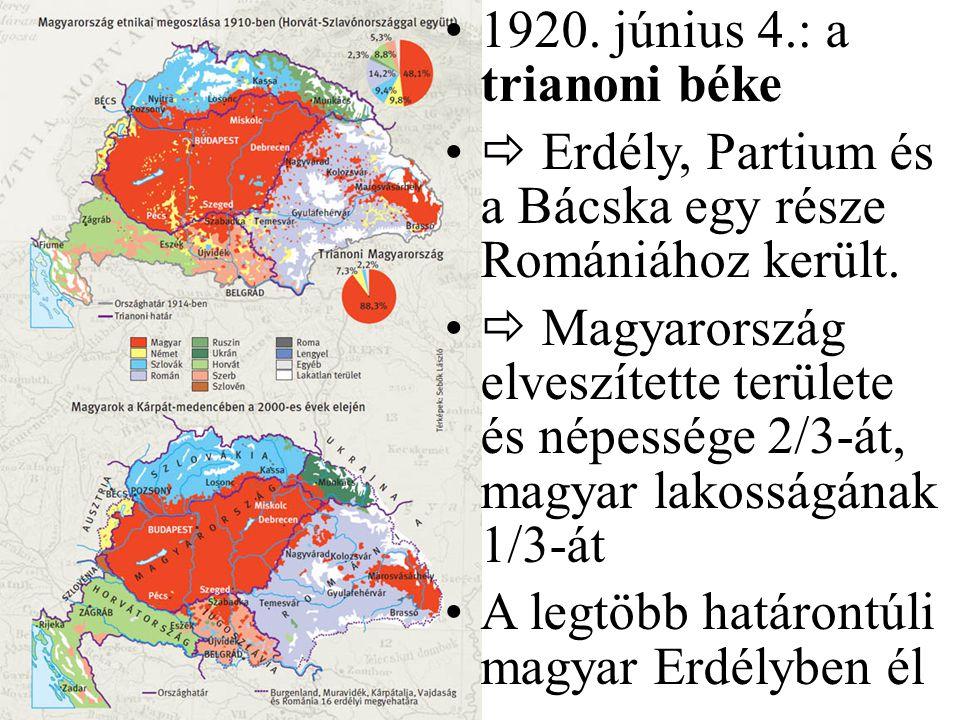 1920. június 4.: a trianoni béke