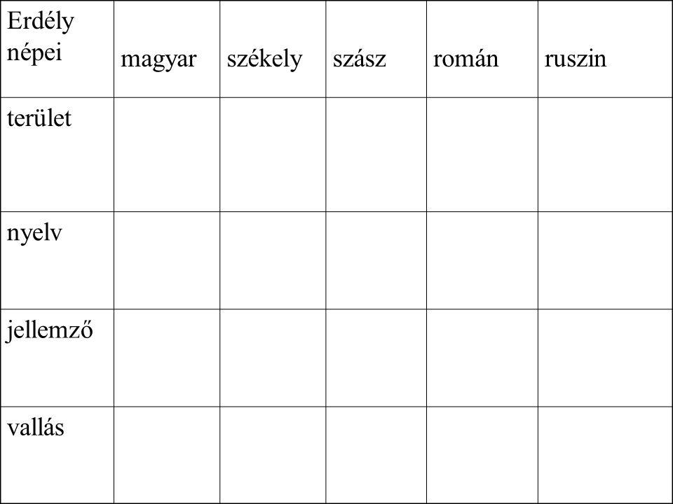 Erdély népei magyar székely szász román ruszin terület nyelv jellemző vallás