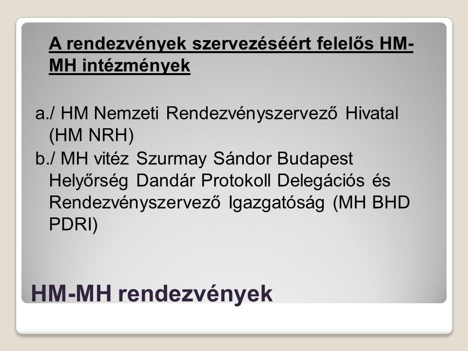 A rendezvények szervezéséért felelős HM- MH intézmények a