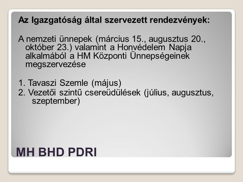 MH BHD PDRI Az Igazgatóság által szervezett rendezvények:
