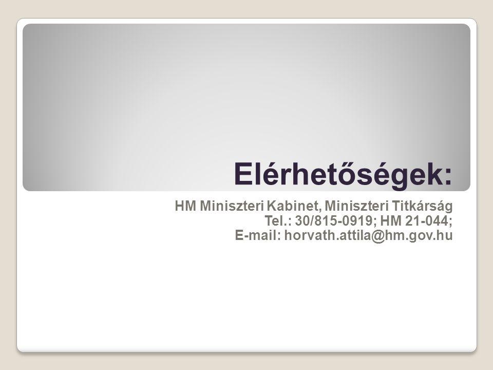 Elérhetőségek: HM Miniszteri Kabinet, Miniszteri Titkárság