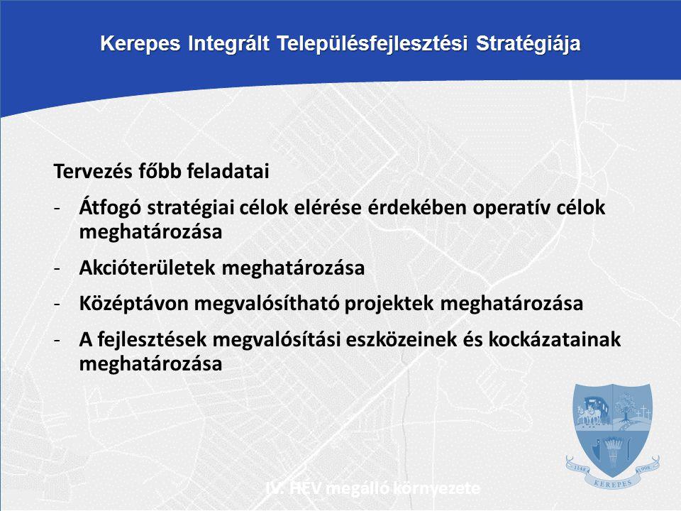 Kerepes Integrált Településfejlesztési Stratégiája