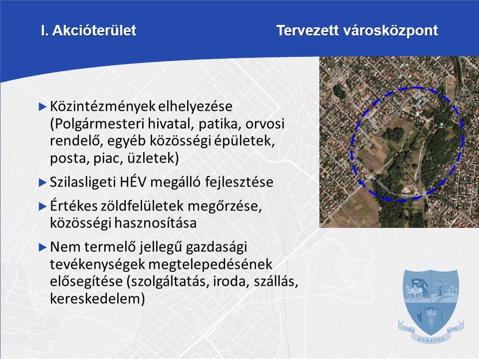 I. Akcióterület Tervezett városközpont