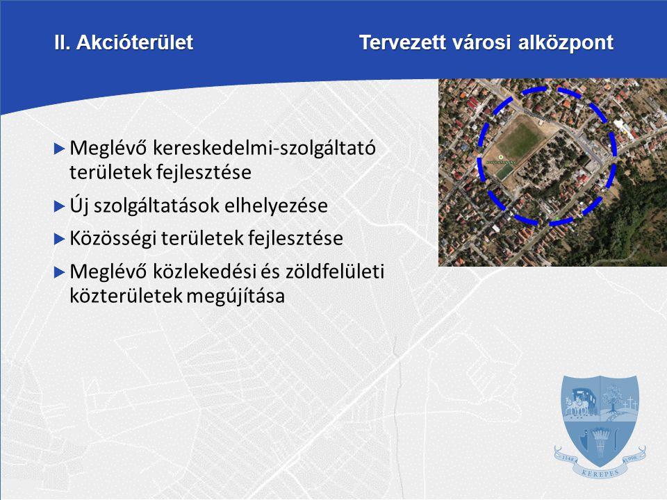 II. Akcióterület Tervezett városi alközpont