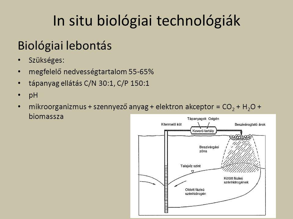 In situ biológiai technológiák