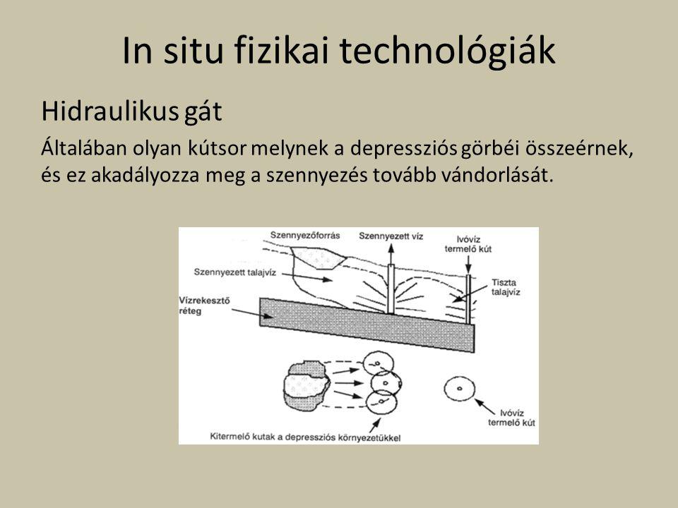 In situ fizikai technológiák