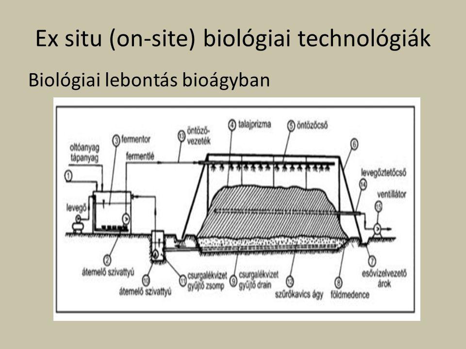 Ex situ (on-site) biológiai technológiák