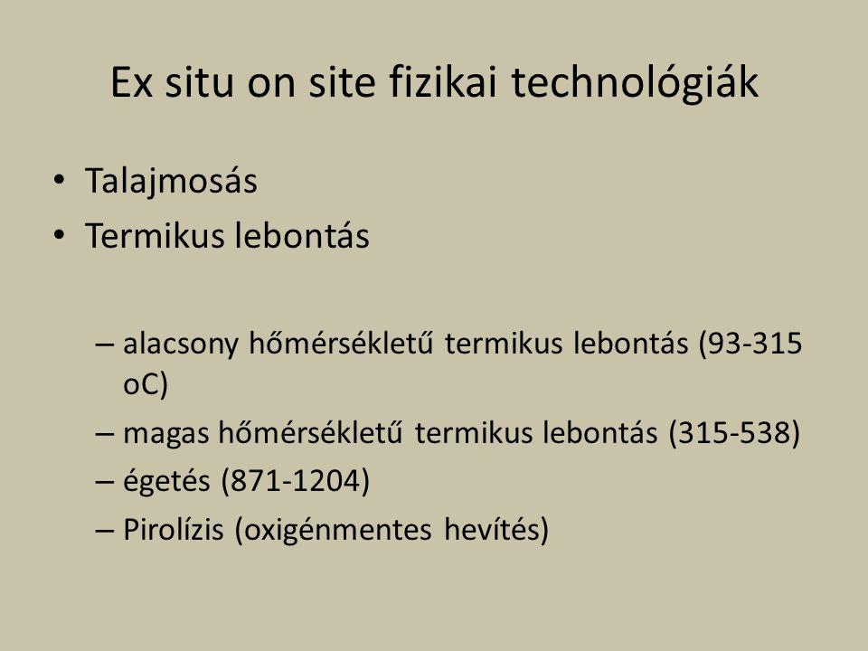 Ex situ on site fizikai technológiák