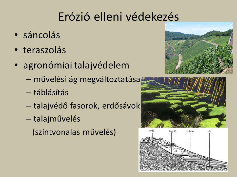 Erózió elleni védekezés