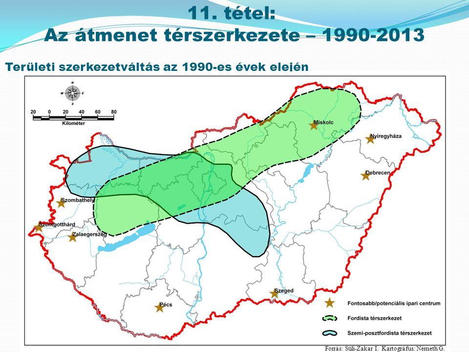 11. tétel: Az átmenet térszerkezete – 1990-2013