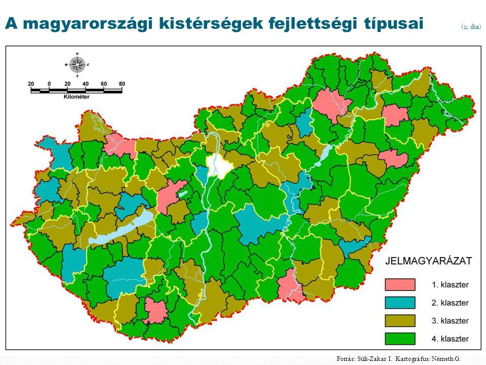 A magyarországi kistérségek fejlettségi típusai