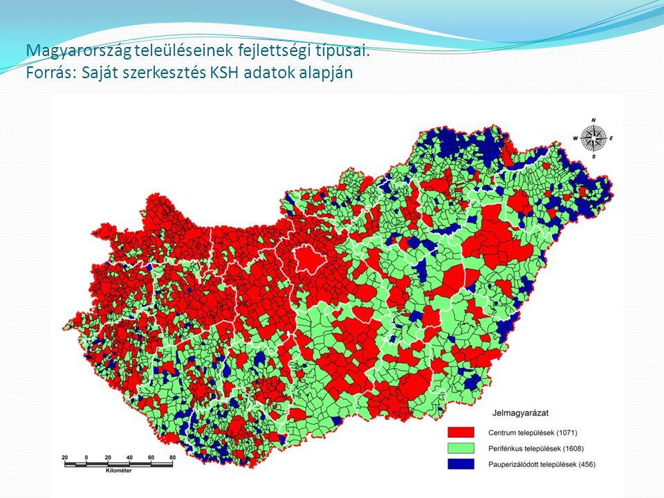 Magyarország teleüléseinek fejlettségi típusai