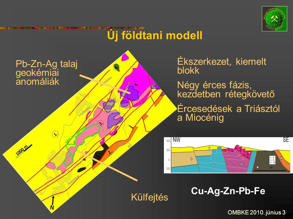 Új földtani modell Ékszerkezet, kiemelt blokk