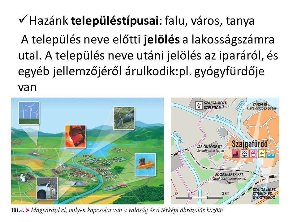 Hazánk településtípusai: falu, város, tanya