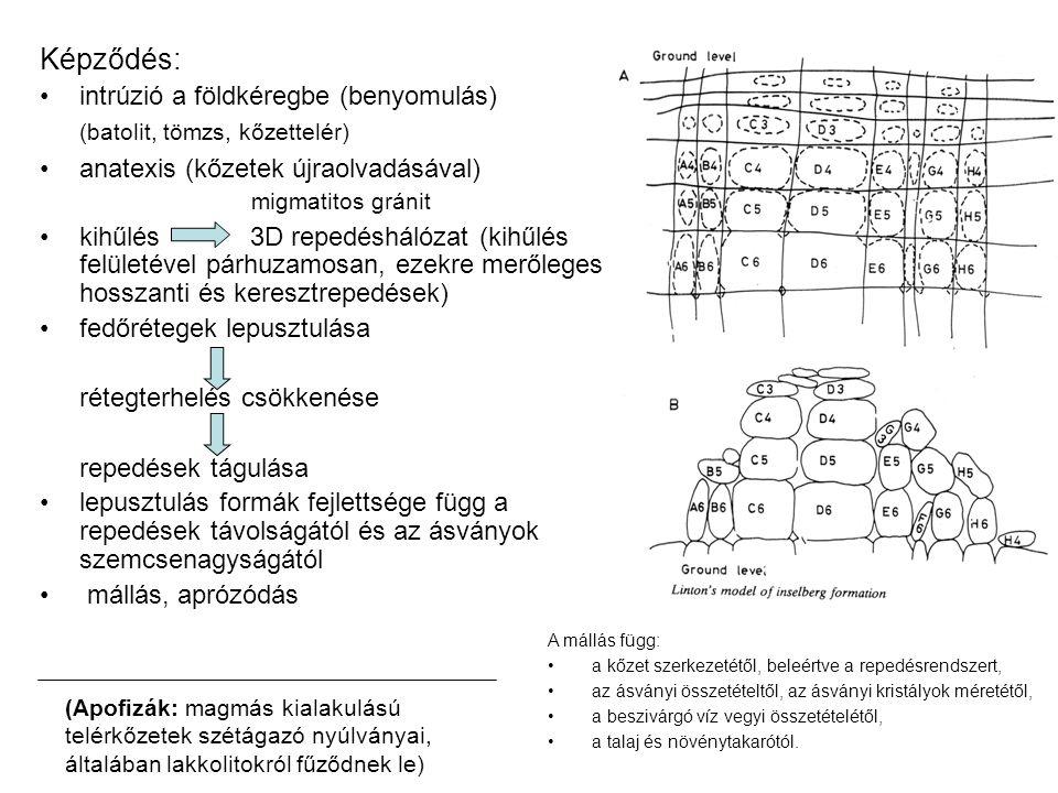 Képződés: intrúzió a földkéregbe (benyomulás)