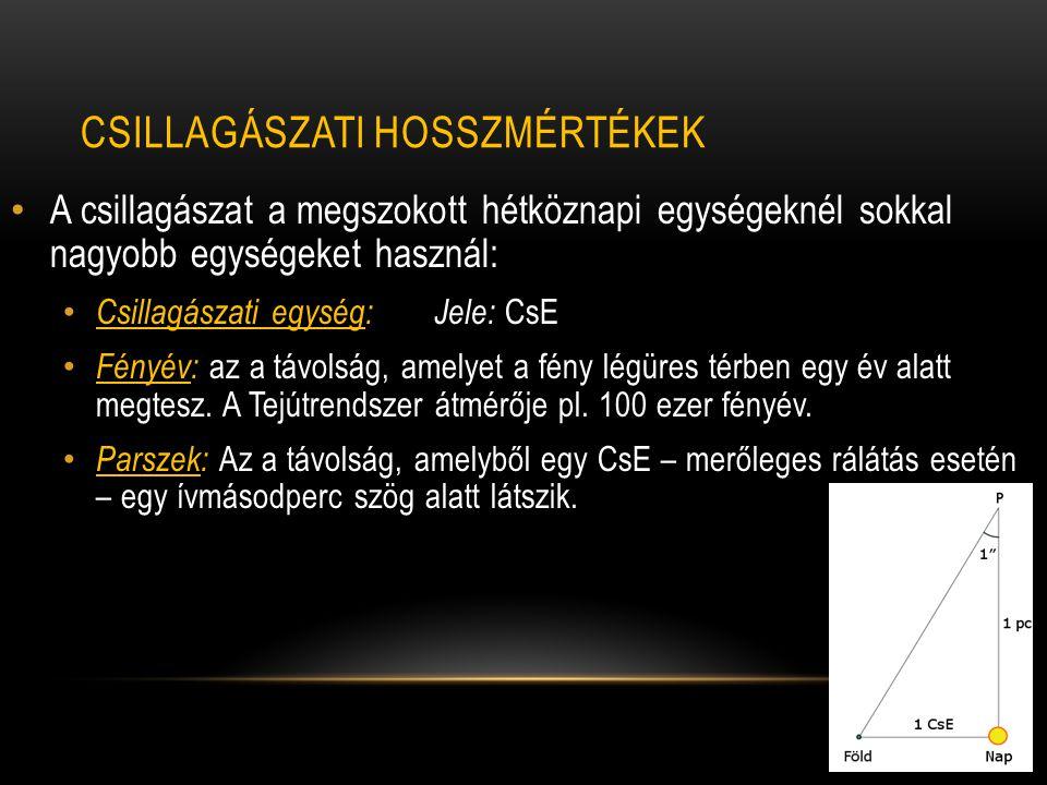 Csillagászati hosszmértékek
