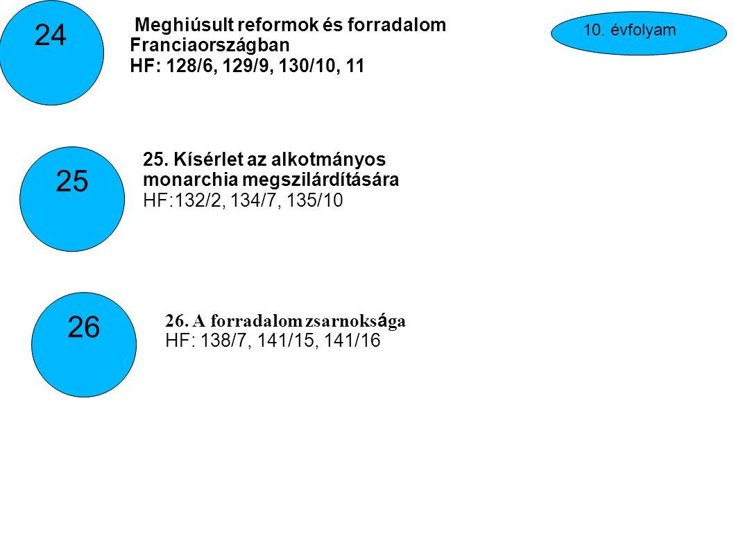 24 25 26 25. Kísérlet az alkotmányos monarchia megszilárdítására