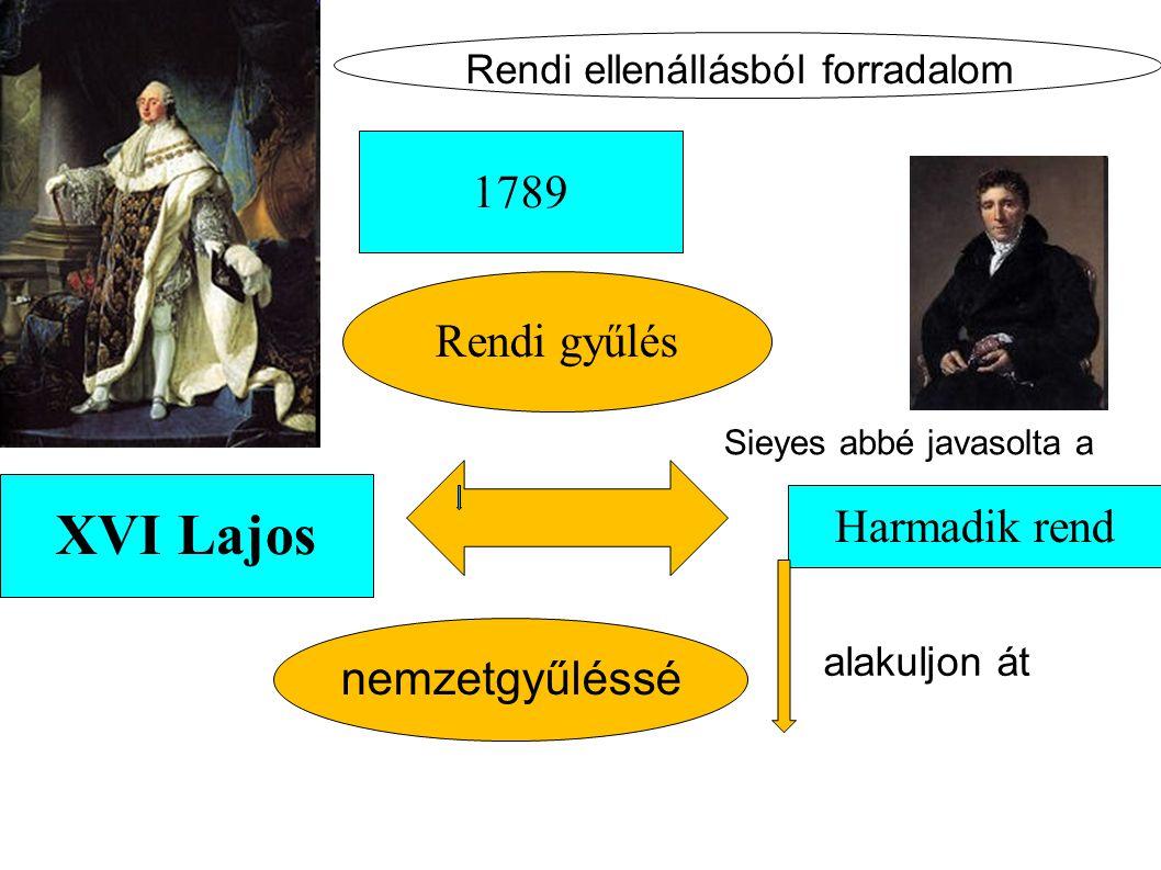 XVI Lajos 1789 Rendi gyűlés Harmadik rend nemzetgyűléssé