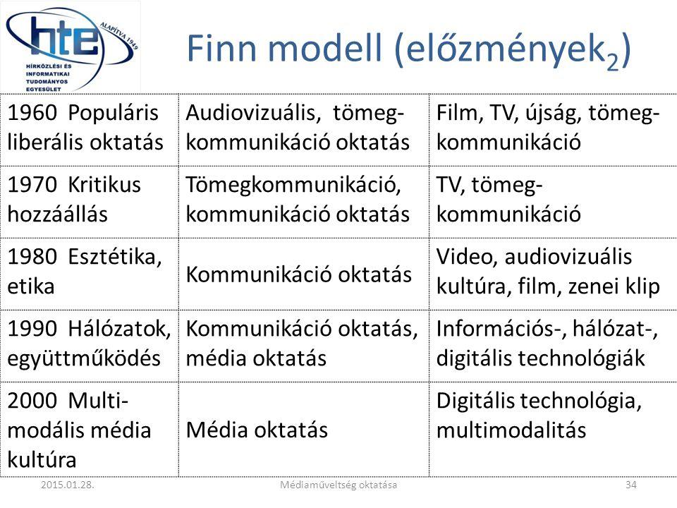 Finn modell (előzmények2)
