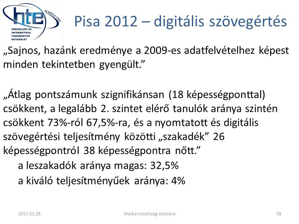 Pisa 2012 – digitális szövegértés