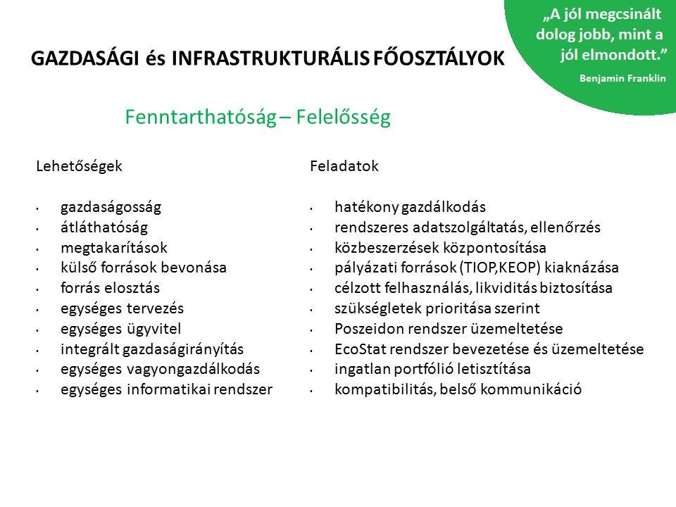 GAZDASÁGI és INFRASTRUKTURÁLIS FŐOSZTÁLYOK