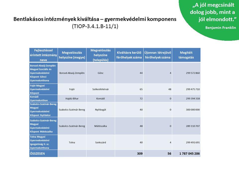 Bentlakásos intézmények kiváltása – gyermekvédelmi komponens (TIOP-3.4.1.B-11/1)