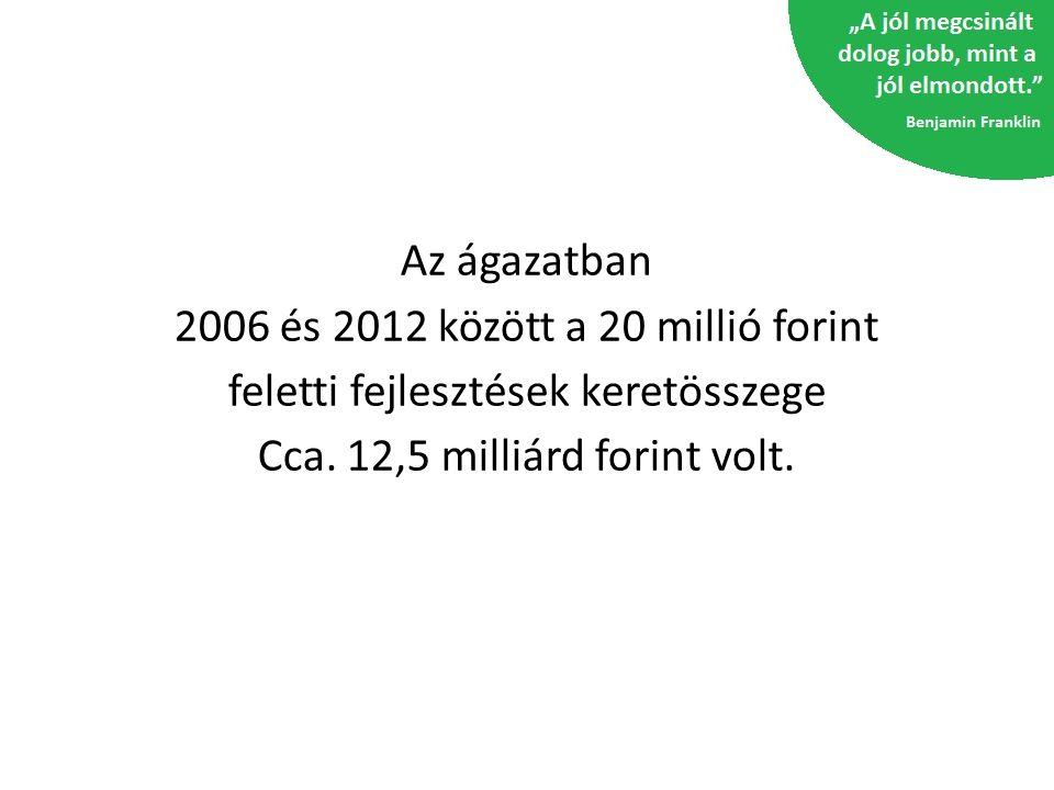 2006 és 2012 között a 20 millió forint