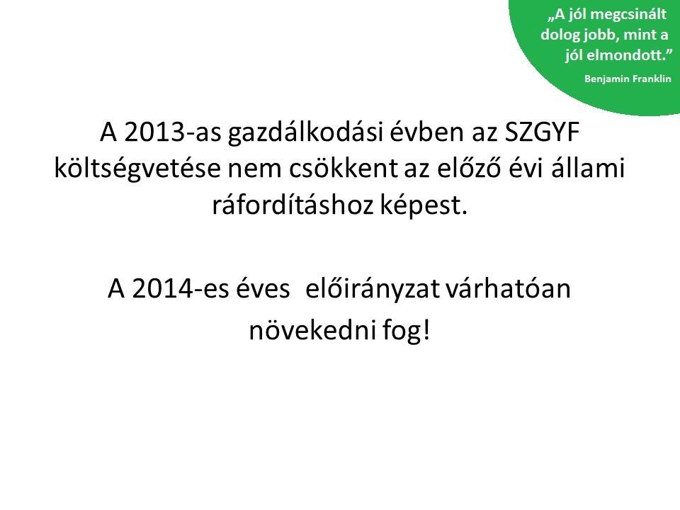 A 2014-es éves előirányzat várhatóan