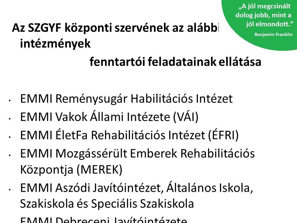Az SZGYF központi szervének az alábbi intézmények