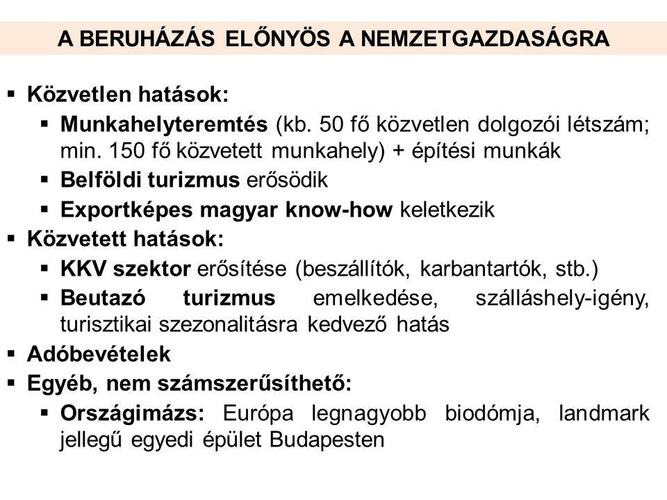 A BERUHÁZÁS ELŐNYÖS A NEMZETGAZDASÁGRA