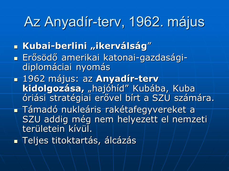 """Az Anyadír-terv, 1962. május Kubai-berlini """"ikerválság"""